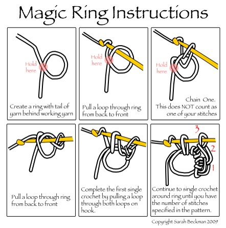 crocheted magic ring right | the crochet space