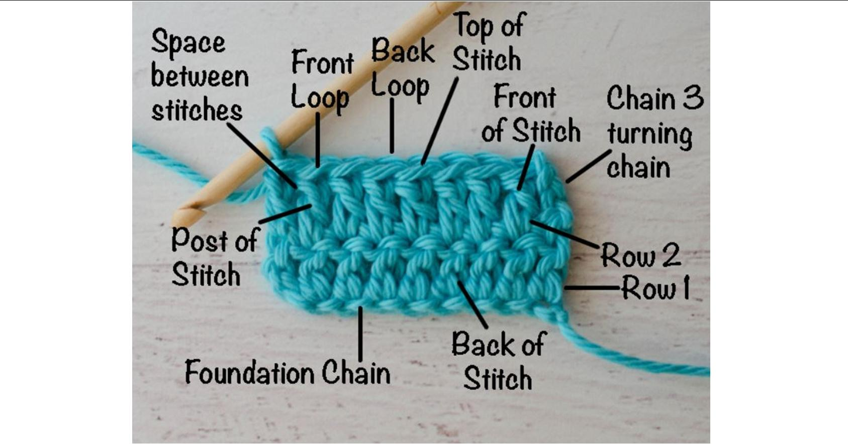 Crochet Raised Post Stitches | thecrochetspace.com